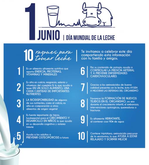 00292015_10 razones para tomar leche